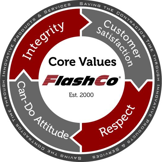 FlashCo Core Values